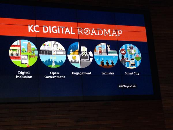 KC Digital Roadmap
